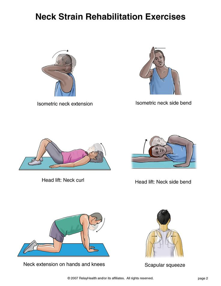 Neck strain rehab exercises--I hope this helps b/c I strained my neck doing core the past few days