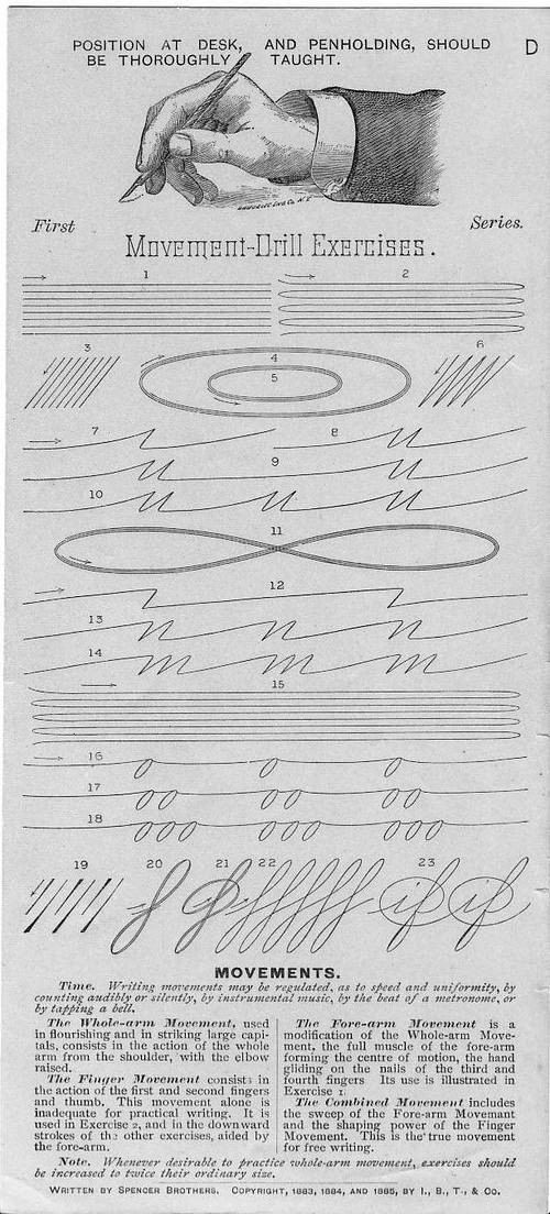 Very cool, we could use that in the schools today... Penmanship Movement Drill Exercises to Improve your handwriting