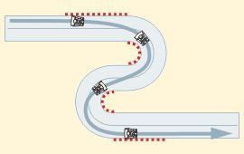 Техника вождения карта - Пилот Карт