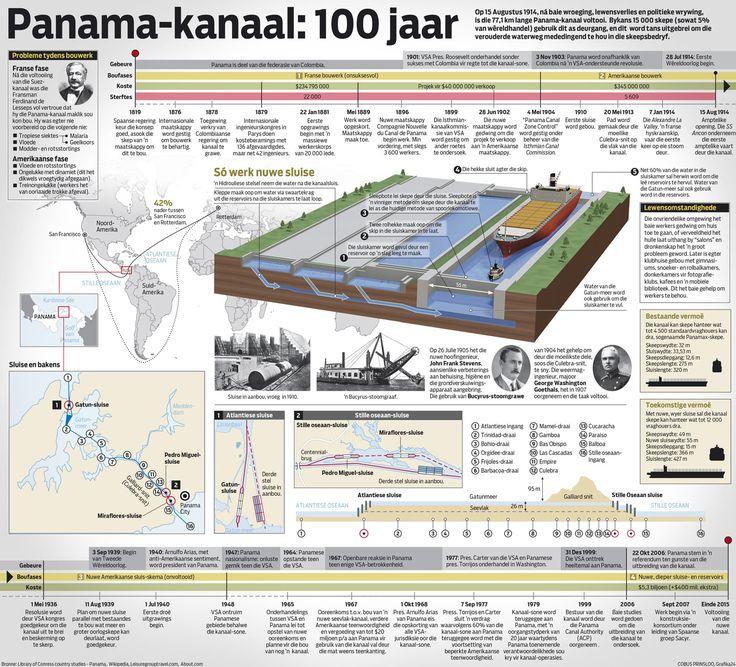 Panama Canal anniversary