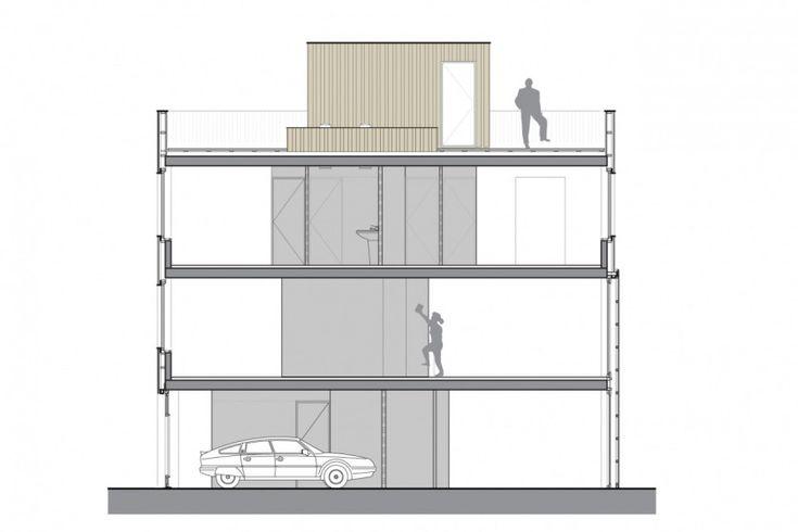 Huis op Steigereiland, Amsterdam, waarbij de kern van het huis met hout is bekleed. De ruimtes om de kern zijn zoveel mogelijk open (behalve de slaapkamers).