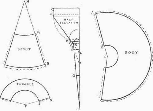 Sheet metal patterns layout fold design pinterest for Sheet metal cone template