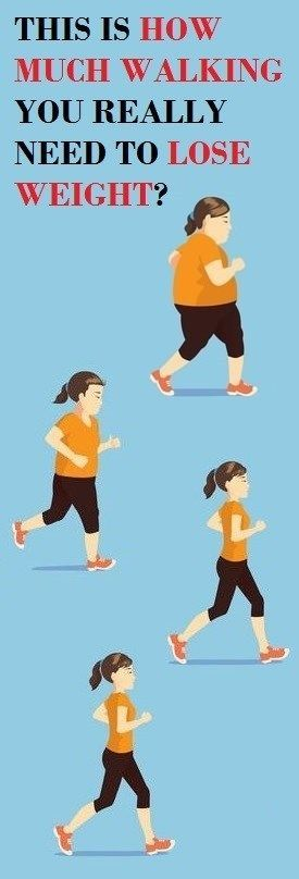 HOW MUCH WALKING YOU REALLY NEED TO LOSE WEIGHT