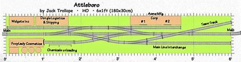 """""""Shortliner"""" by Jack Trollope, a 1x6 switching layout."""