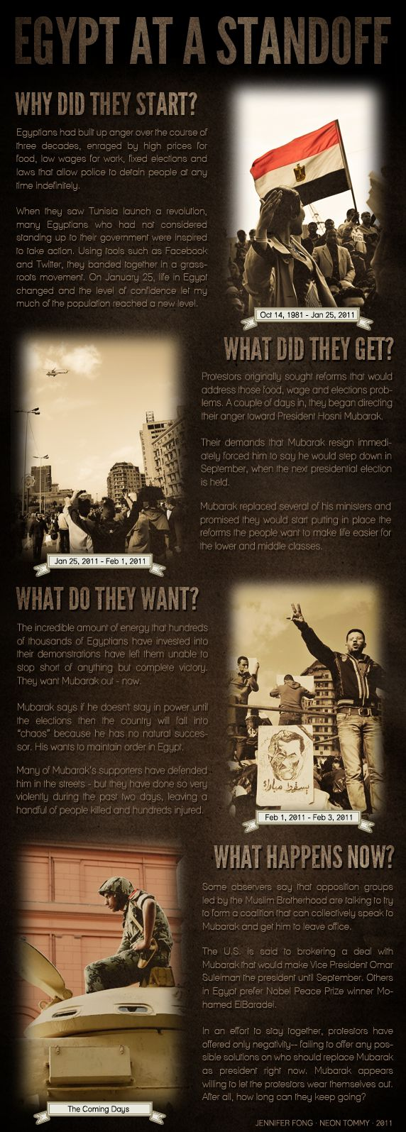 Why Are People In Egypt Still Protesting? - INFOGRAPHIC | Neon Tommy