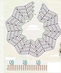 Delicadezas en crochet Gabriela: Aprende a tejer un canesú redondo en crochet paso a paso