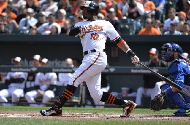MLB Betting Strategy: Updated Underdogs With High Totals   Sports Insights