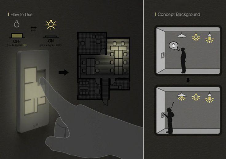 Het letterlijke lichtplan | Innovatief.be