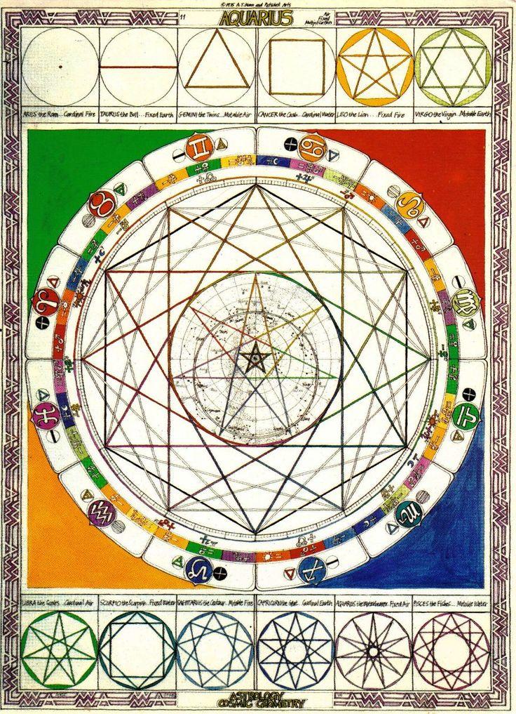 A. T. Mann – 12 Mandalas   Galactic Resonance