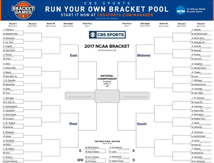 The perfect bracket | Yummy Math.  What are your chances of picking a perfect bracket?