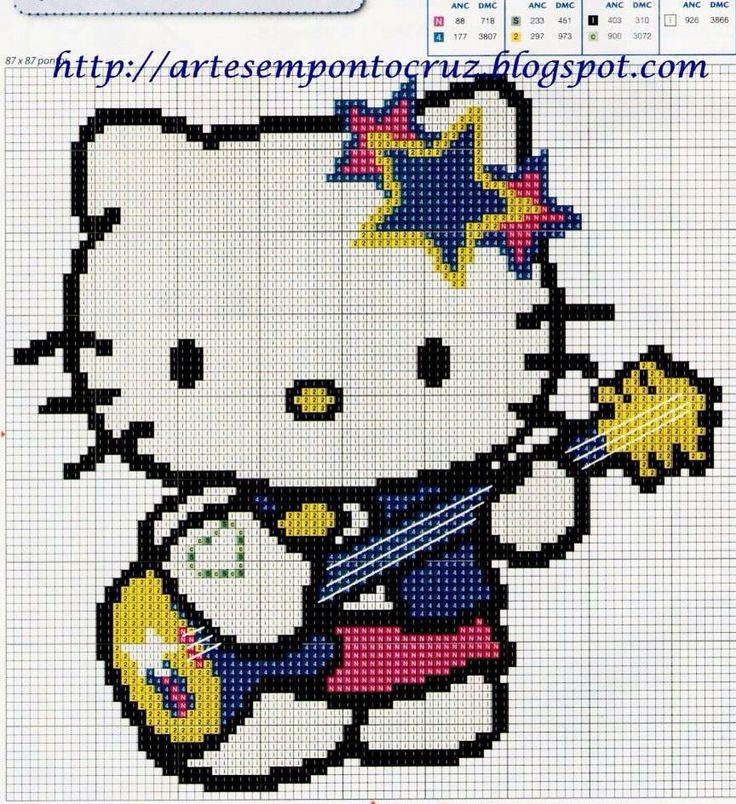 Kitty rockera
