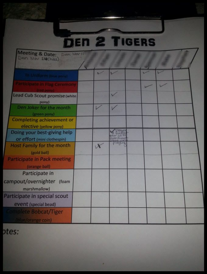 Den Doodle - tracking chart; like the idea of creating one of these for the Pack to distribute to den leaders; will make awards consistent