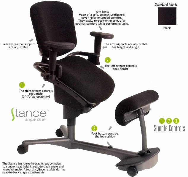 Stance Angle EXT 5050  stance_chair