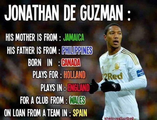 El caso de Jonathan De Guzman: el canadiense que busca ganar el Mundial con Holanda