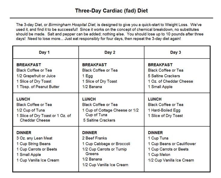 Cardic Diet (3 day) Plan