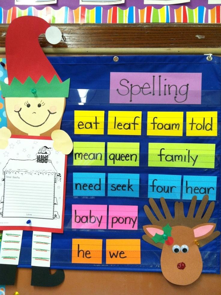 108 best classroom ideas images on Pinterest Kindergarten - make a t chart in word