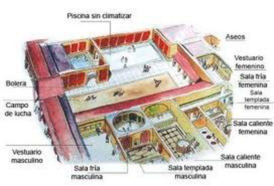 Baño De Vapor Romano: baños de vapor y piscinas mixtas de agua caliente, templada y fría