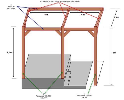 les 25 meilleures id es de la cat gorie avanc e de toit. Black Bedroom Furniture Sets. Home Design Ideas