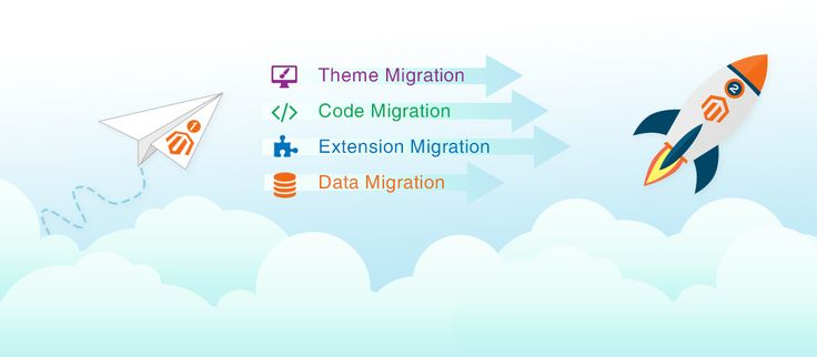 Here are many reasons that explain why you should #Magento2Migration. Alinga Ecommerce ready to help you.