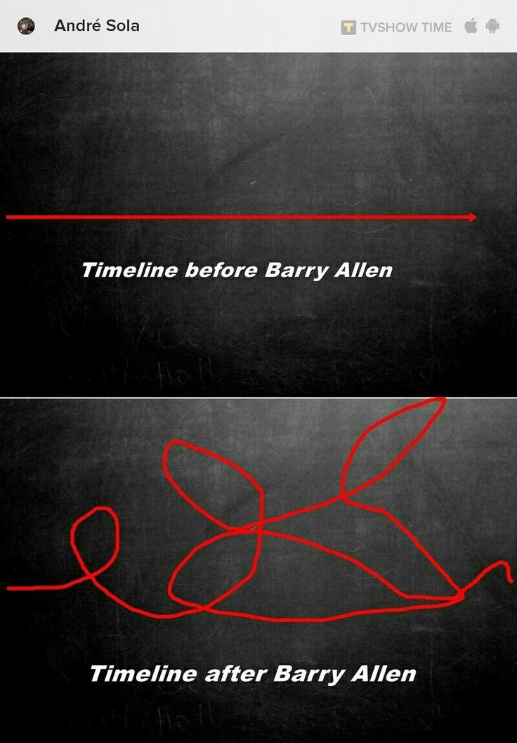 linea del tiempo antes de Barry Allen linea del tiempo despues de Barry Allen.