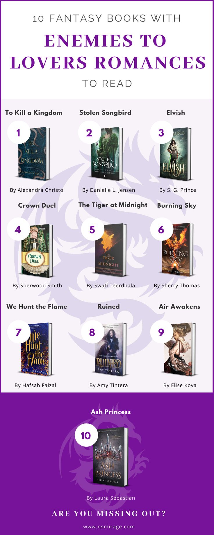 10 Simmering Fantasy Books With Enemies To Lovers Romances Ya Fantasy Books Good Romance Books Fantasy Books