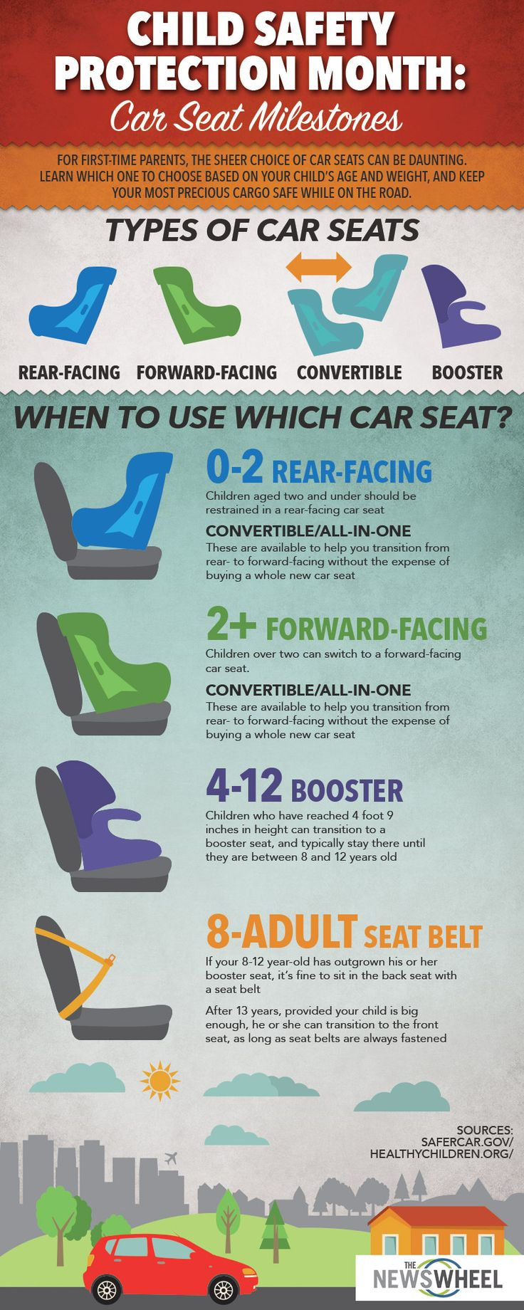 do you know the age when a baby can ride in a forward facing car seat