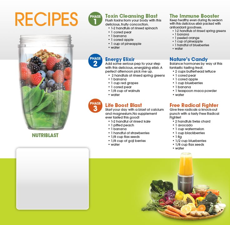 A couple recipes. I love my Nutri bullet. Completely hooked. Started last week and have lost some weight. I started it for many reasons. I'm packing myself with antioxidants hoping to avoid cancer and heart disease as I am at high risk. Love kale and spinach and I throw in frozen unsweetened fruit. Yum