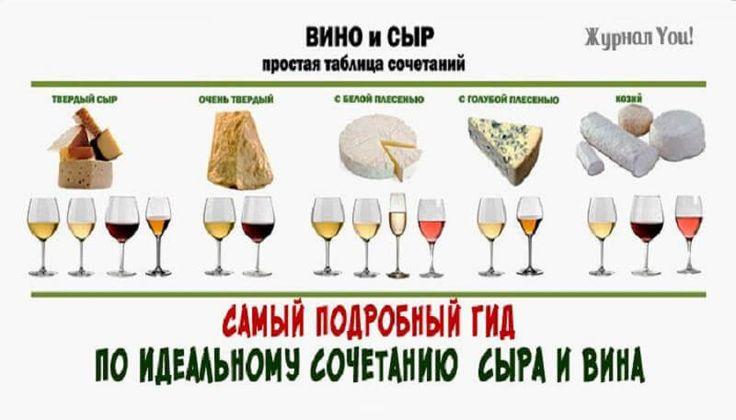 Уже давно стало классикой к вину подавать сырную тарелку в качестве одной из идеальных закусок, эти двое отлично сочетаются друг с другом. И независимо от того, на природе ли, для фуршета или для рома
