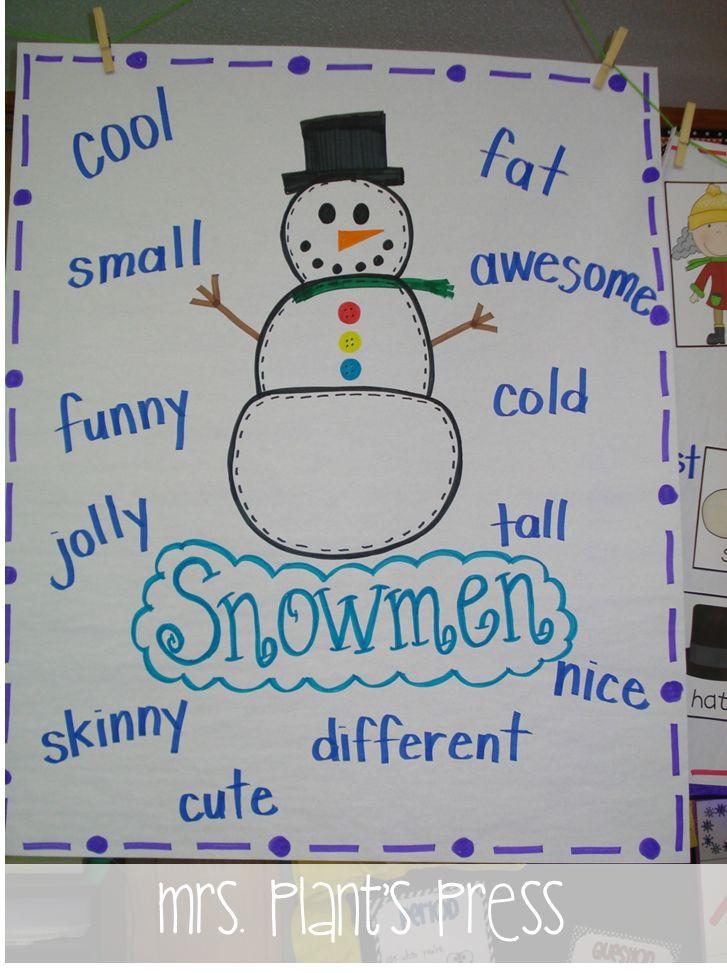 Adjectives To Describe Snowmen Then Write A Sentence
