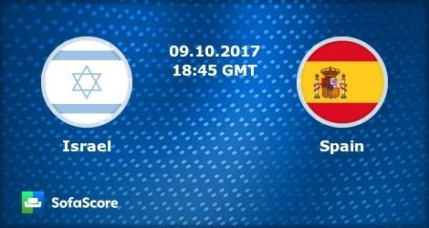 #livestream6 bein sport streaming | #WorldCup | Israel Vs. Spain | Livestream | 09-10-2017: Advertisements Israel Vs. Spain Click Here to…