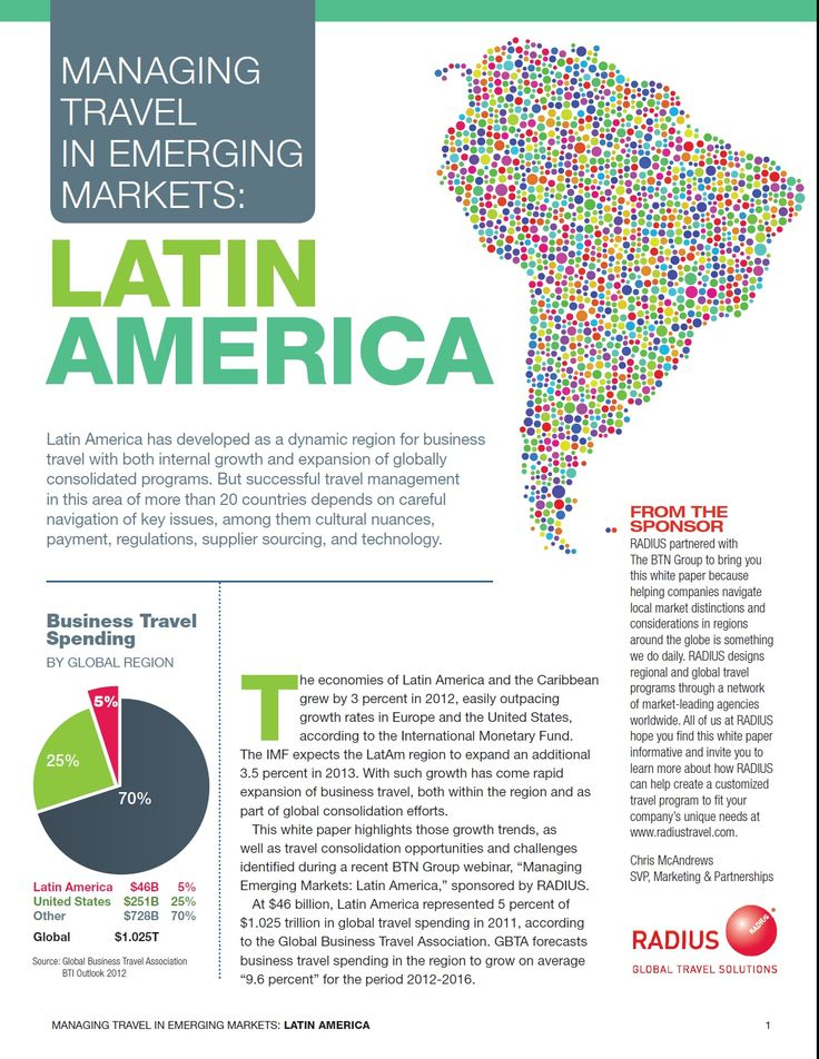 latin america research paper Latin american studies  home contact choose from any of these essay topics on latain american studies research haven's database of term paper and essay topics is .