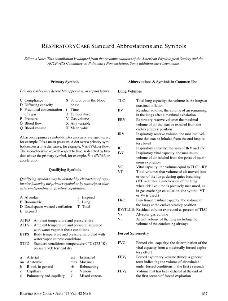 Medical Abbreviations and Symbols RESPIRATORY CARE