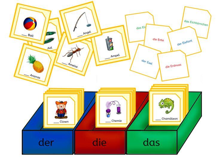Deutsch, Anlaut Bild Karten mit Wort darunter (Artikel fehlt), eigentlich zur Artikel Erarbeitung, aber hier für Anlaute nutzbar, phonologische Bewusstheit, Laute, der die das, Lehrerblog krabbelwiese, KLasse 1, Vorschule
