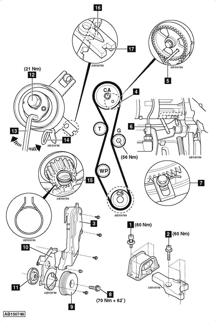 Peugeot 6.6 Hdi Engine Diagram Xl