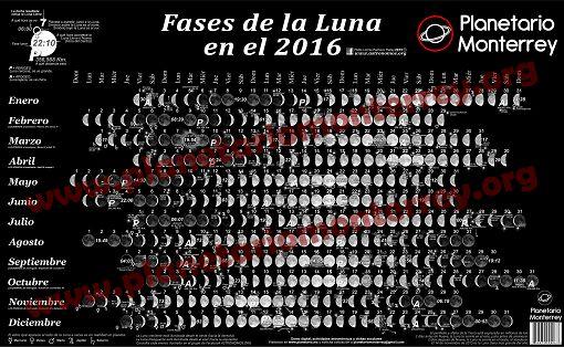 Calendario Lunar Julio 2016 Mexico