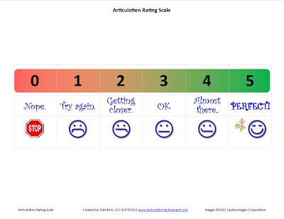 The 25+ best Rating scale ideas on Pinterest Articulation - likert scale template