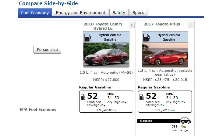 2018 Toyota Camry Hybrid LE Matches Toyota Prius' 52 MPG Fuel Economy   Torque News