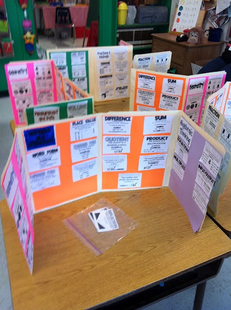 I love this! Kids could do major concepts from each unit on a page and use this as a consistent reminder of all they've learned!