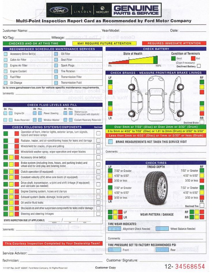 Ford inspection report card #4