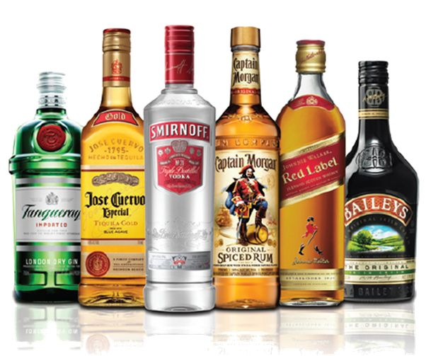 Image result for liquor bottle sizes