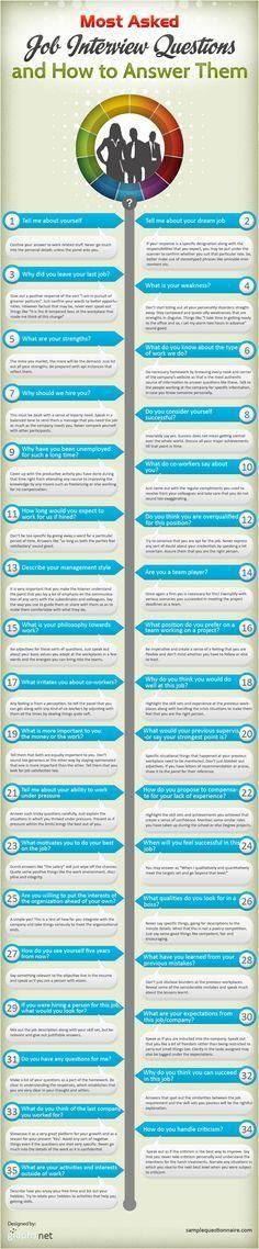 Job Interview Tips #etiquette #interviewtips www.charmetiquette.com