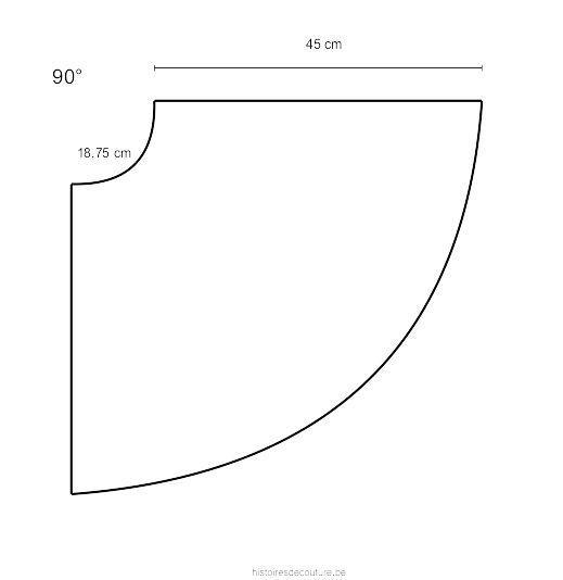 Patroontekenen : Een cirkelrok met brede tailleband