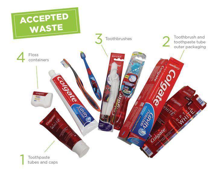 TerraCycle und Colgate® haben sich zusammengetan, um ein kostenloses Recyclingprogramm für die Verpackung von Mundpflegeprodukten sowie eine Spendenaktion für Teilnehmer zu erstellen.