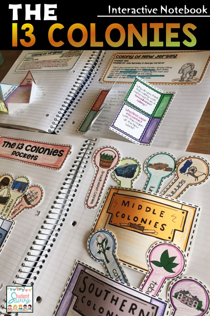 The 13 Colonies! US History Interactive Notebook Series teaching resource