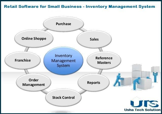 Inventory Management Software For Retailers Pos Software Ushatechsolution Com Get The Best Purchasing Sales And Invento Retail Software Software Freeware