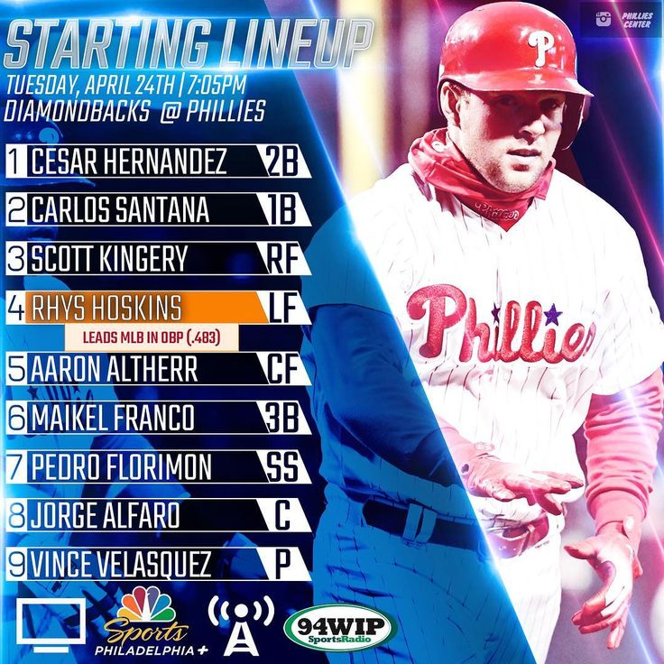 The Phillies look to continue their red hot streak as