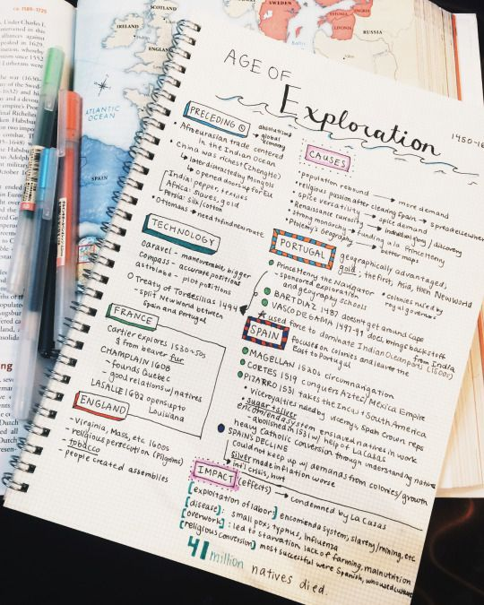 imstudyingok: making progress on my european history notes, a lot of fun but i'm soo slow :(