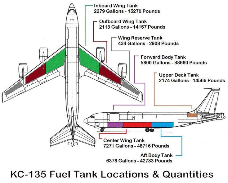 Airoplane Glass Transfer
