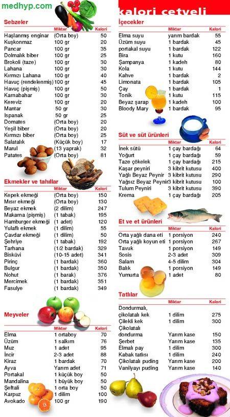kalori-hesapla-kac-kalori