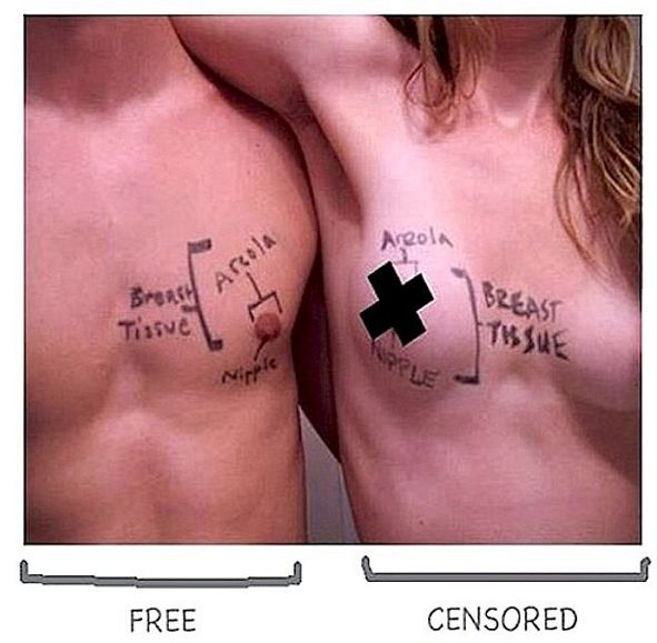 Why female nipples are causing an internet storm: Free the Nipple